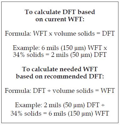 DFT_test chart